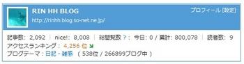 20131223_02_hit_count_800k_nov30.jpg