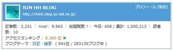 20141210_01_hit_count_1000k_dec10.jpg